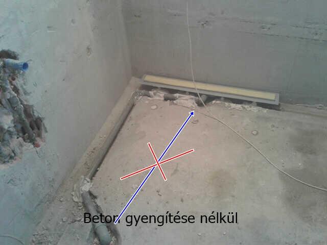 lefolyócső vezetése beton gyengítés nélkül
